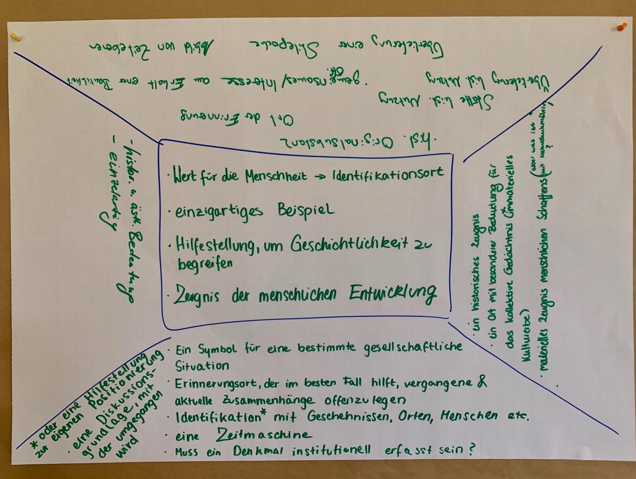 """Gruppenarbeit """"Was ist ein Denkmal?"""", Foto: Kristina Sassenscheidt"""