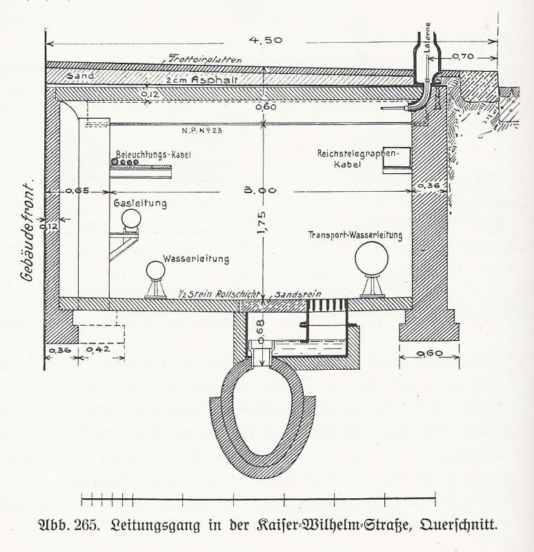 zeitgenössische Darstellung des Tunnelquerschnitts, Quelle: Hamburg und seine Bauten 1914